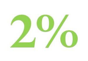 Podporte prosím naše aktivity 2% z dane. Ďakujeme.